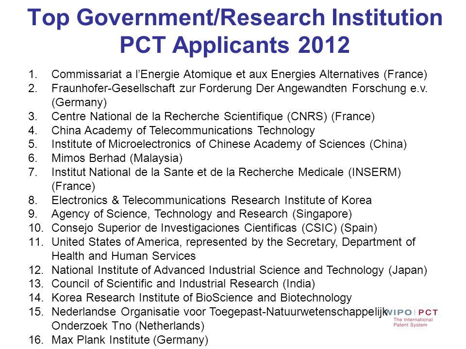 Top Government/Research Institution PCT Applicants 2012 1.Commissariat a lEnergie Atomique et aux Energies Alternatives (France) 2.Fraunhofer-Gesellsc