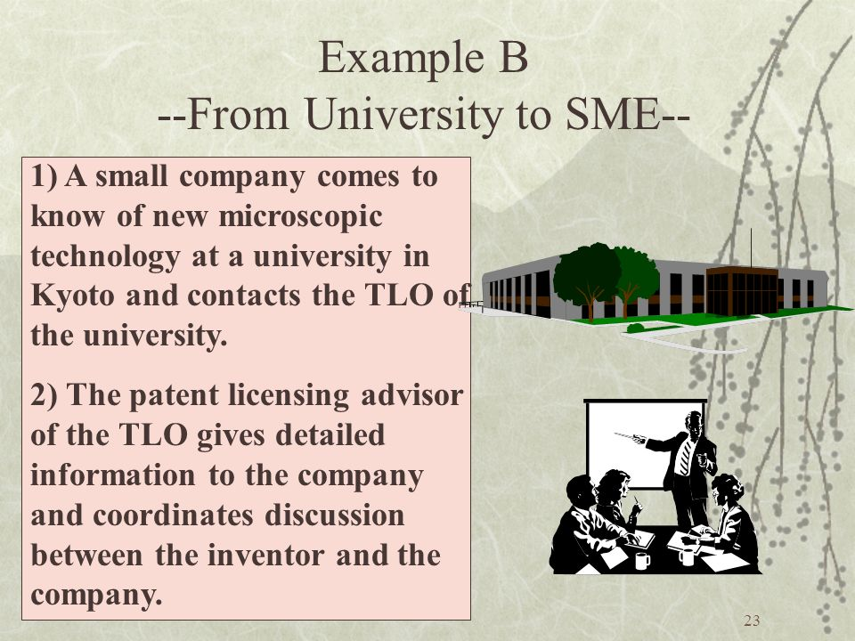 23 Example B --From University to SME-- 1) A small company comes to know of new microscopic technology at a university in Kyoto and contacts the TLO of the university.