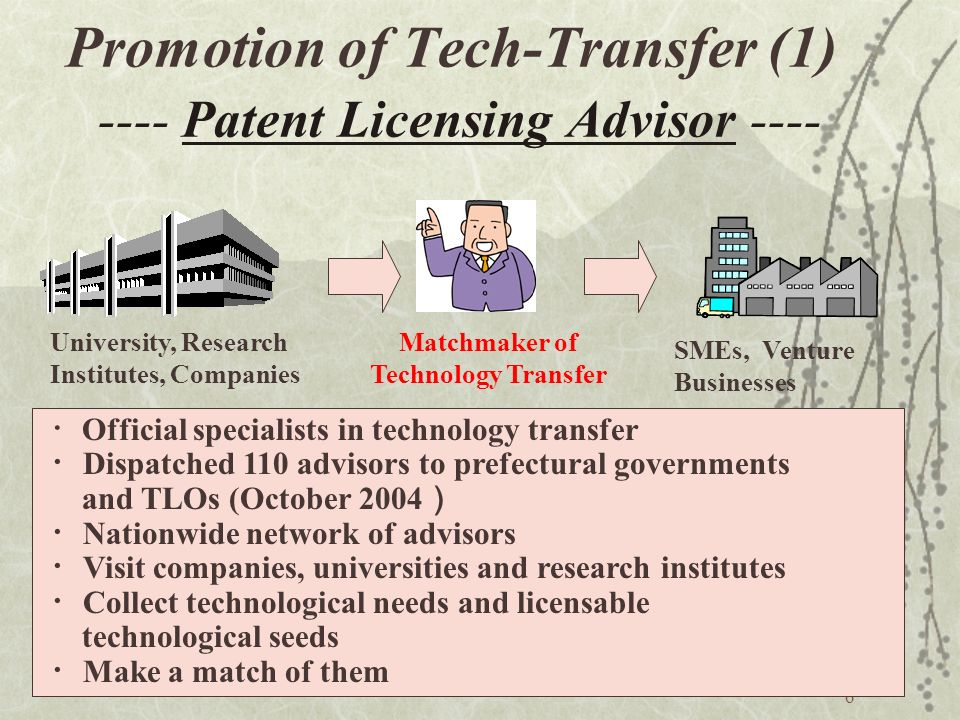 6 Promotion of Tech-Transfer (1) ---- Patent Licensing Advisor ---- Official specialists in technology transfer Dispatched 110 advisors to prefectural governments and TLOs (October 2004 Nationwide network of advisors Visit companies, universities and research institutes Collect technological needs and licensable technological seeds Make a match of them University, Research Institutes, Companies SMEs, Venture Businesses Matchmaker of Technology Transfer
