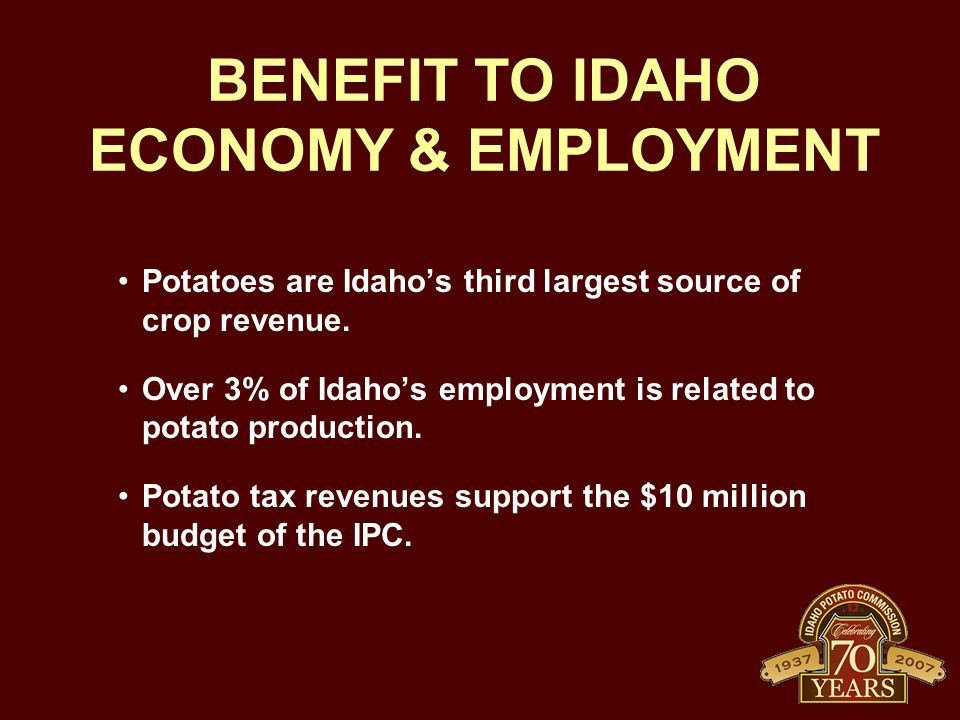 BENEFIT TO IDAHO ECONOMY & EMPLOYMENT Potatoes are Idahos third largest source of crop revenue. Over 3% of Idahos employment is related to potato prod
