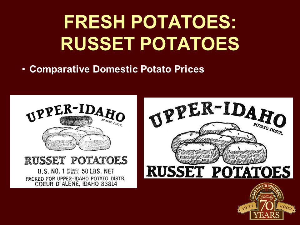 FRESH POTATOES: RUSSET POTATOES Comparative Domestic Potato Prices