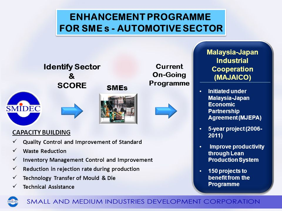 CAPACITY BUILDING Quality Control and Improvement of Standard Waste Reduction Inventory Management Control and Improvement Reduction in rejection rate during production Technology Transfer of Mould & Die Technical Assistance Malaysia-Japan Industrial Cooperation (MAJAICO) Initiated under Malaysia-Japan Economic Partnership Agreement (MJEPA) 5-year project (2006- 2011) Improve productivity through Lean Production System 150 projects to benefit from the Programme Malaysia-Japan Industrial Cooperation (MAJAICO) Initiated under Malaysia-Japan Economic Partnership Agreement (MJEPA) 5-year project (2006- 2011) Improve productivity through Lean Production System 150 projects to benefit from the Programme ENHANCEMENT PROGRAMME FOR SME s - AUTOMOTIVE SECTOR ENHANCEMENT PROGRAMME FOR SME s - AUTOMOTIVE SECTOR Identify Sector & SCORE Current On-Going Programme SMEs