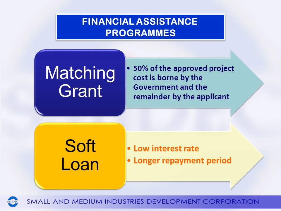 50% of the approved project cost is borne by the Government and the remainder by the applicant Matching Grant Low interest rate Longer repayment period Soft Loan FINANCIAL ASSISTANCE PROGRAMMES FINANCIAL ASSISTANCE PROGRAMMES