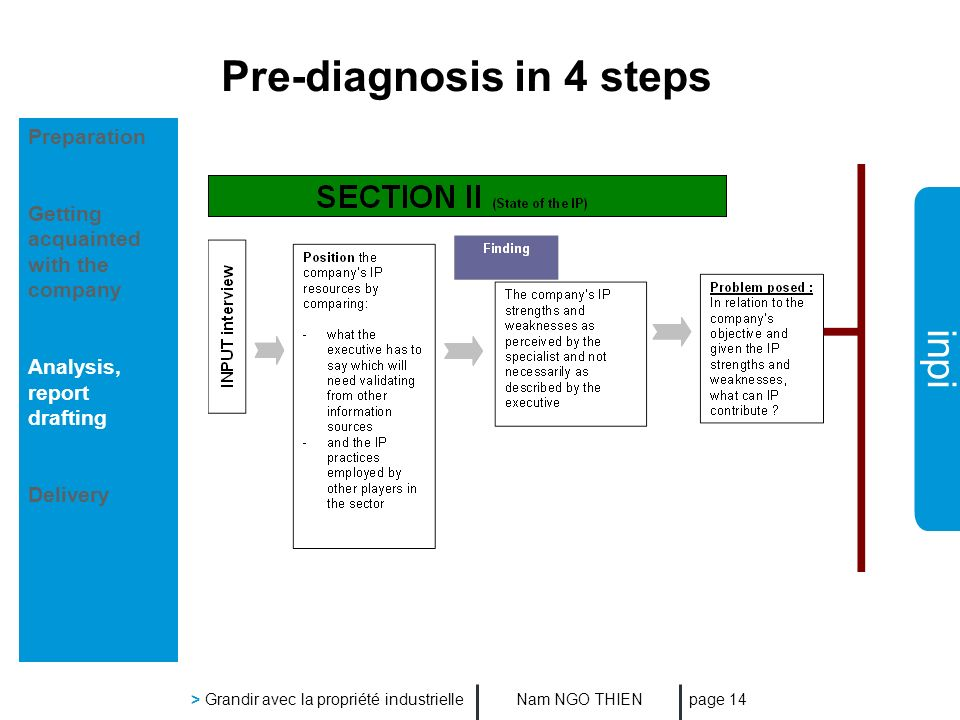 inpi Nam NGO THIEN > Grandir avec la propriété industrielle page 14 Pre-diagnosis in 4 steps Preparation Getting acquainted with the company Analysis, report drafting Delivery