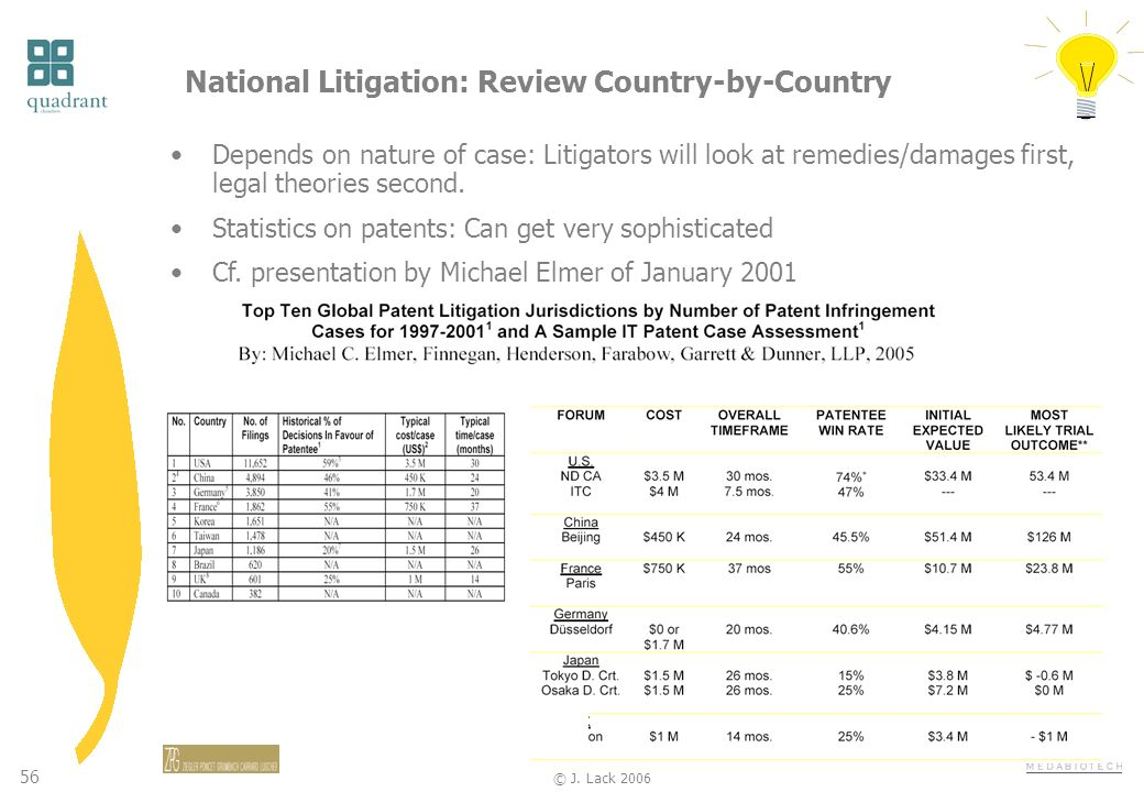 56 © J. Lack 2006 National Litigation: Review Country-by-Country Depends on nature of case: Litigators will look at remedies/damages first, legal theo