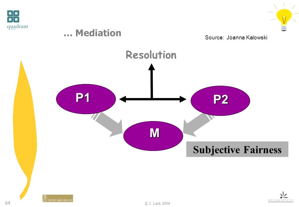 64 © J. Lack 2006 M P1 P2 Resolution … Mediation Subjective Fairness Source: Joanna Kalowski