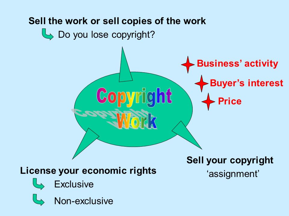 Sell the work or sell copies of the work Do you lose copyright? License your economic rights Exclusive Non-exclusive Sell your copyright assignment Bu