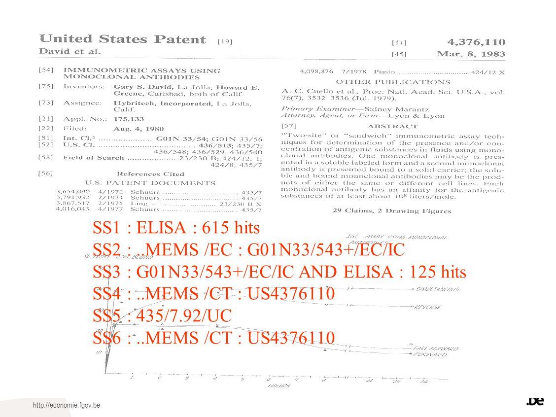http://economie.fgov.be SS1 : ELISA : 615 hits SS2 :..MEMS /EC : G01N33/543+/EC/IC SS3 : G01N33/543+/EC/IC AND ELISA : 125 hits SS4 :..MEMS /CT : US4376110 SS5 : 435/7.92/UC SS6 :..MEMS /CT : US4376110