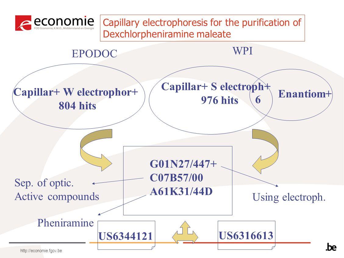 http://economie.fgov.be Capillar+ W electrophor+ 804 hits Capillar+ S electroph+ 976 hits Enantiom+ 6 EPODOC WPI G01N27/447+ C07B57/00 A61K31/44D Using electroph.