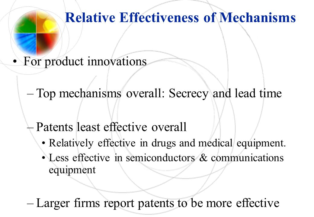 Relative Effectiveness of Mechanisms For product innovations –Top mechanisms overall: Secrecy and lead time –Patents least effective overall Relativel