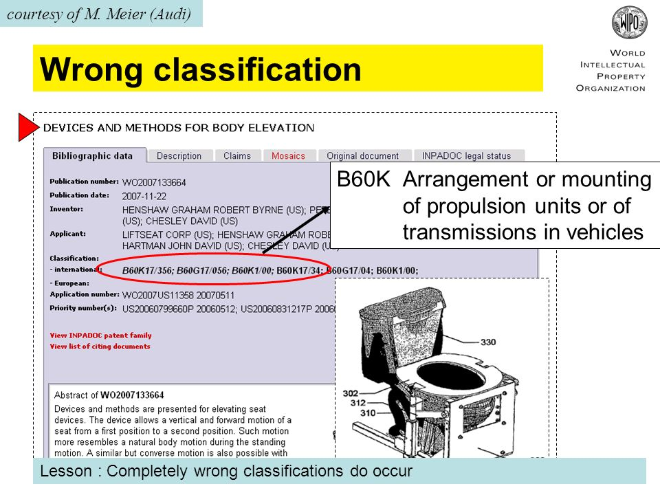 Wrong classification B60K Arrangement or mounting of propulsion units or of transmissions in vehicles Lesson : Completely wrong classifications do occur courtesy of M.