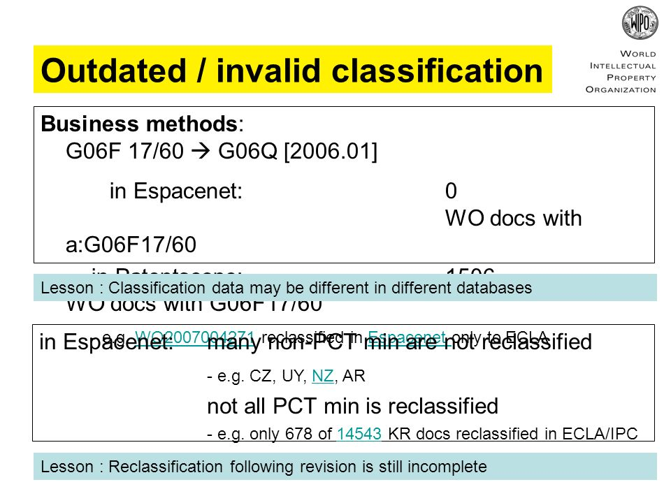 Outdated / invalid classification Business methods: G06F 17/60 G06Q [2006.01] in Espacenet:0 WO docs with a:G06F17/60 in Patentscope:1506 WO docs with G06F17/60 - e.g.