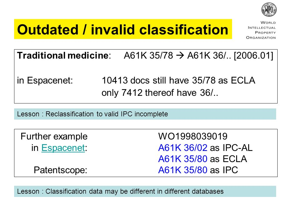 Outdated / invalid classification Traditional medicine: A61K 35/78 A61K 36/.. [2006.01] in Espacenet: 10413 docs still have 35/78 as ECLA only 7412 th