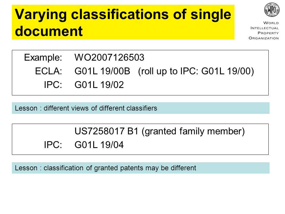 Varying classifications of single document Example:WO2007126503 ECLA:G01L 19/00B (roll up to IPC: G01L 19/00) IPC:G01L 19/02 Lesson : different views of different classifiers US7258017 B1 (granted family member) IPC:G01L 19/04 Lesson : classification of granted patents may be different