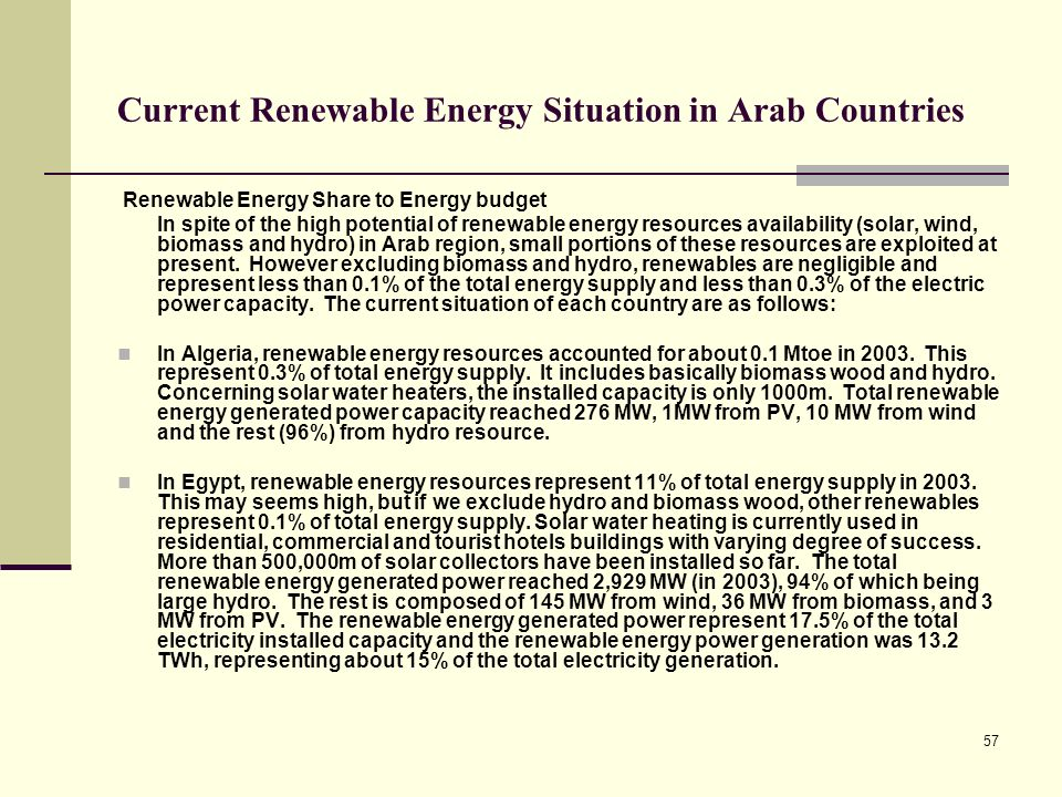 57 Current Renewable Energy Situation in Arab Countries Renewable Energy Share to Energy budget In spite of the high potential of renewable energy resources availability (solar, wind, biomass and hydro) in Arab region, small portions of these resources are exploited at present.