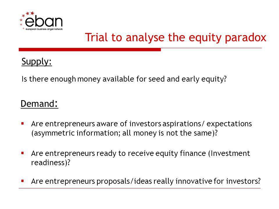 Venture capital in Europe 3273 3878 Source: EVCA