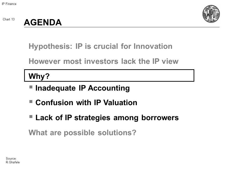 IP Finance Chart 13 Source: R.Ghafele Hypothesis: IP is crucial for Innovation However most investors lack the IP view Why.