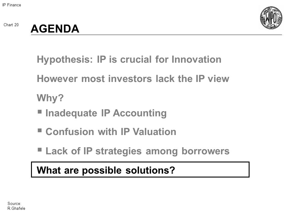 IP Finance Chart 20 Source: R.Ghafele Hypothesis: IP is crucial for Innovation However most investors lack the IP view Why.