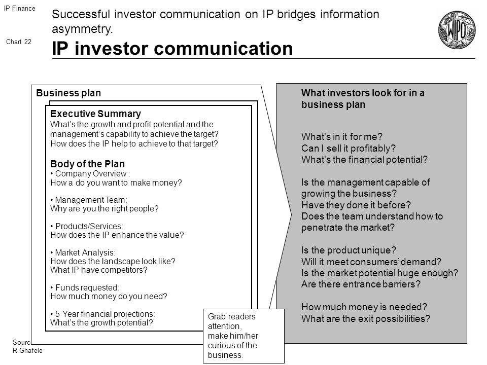IP Finance Chart 22 Source: R.Ghafele IP investor communication Successful investor communication on IP bridges information asymmetry. What investors
