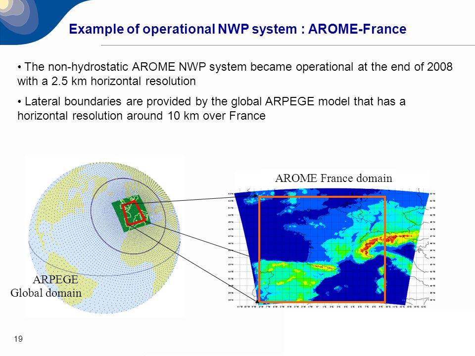 19 Example of operational NWP system : AROME-France The non-hydrostatic AROME NWP system became operational at the end of 2008 with a 2.5 km horizonta