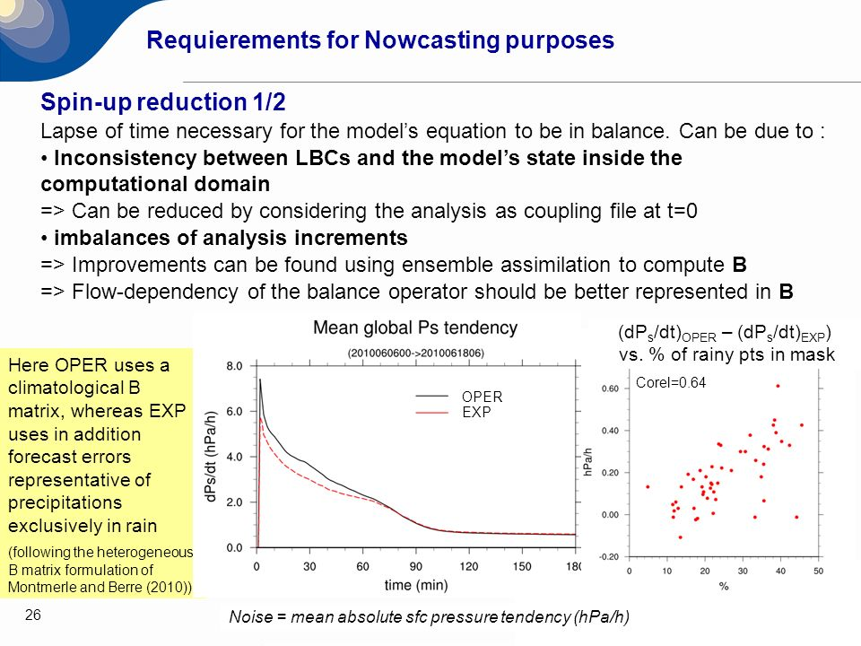 26 Requierements for Nowcasting purposes Spin-up reduction 1/2 Lapse of time necessary for the models equation to be in balance. Can be due to : Incon