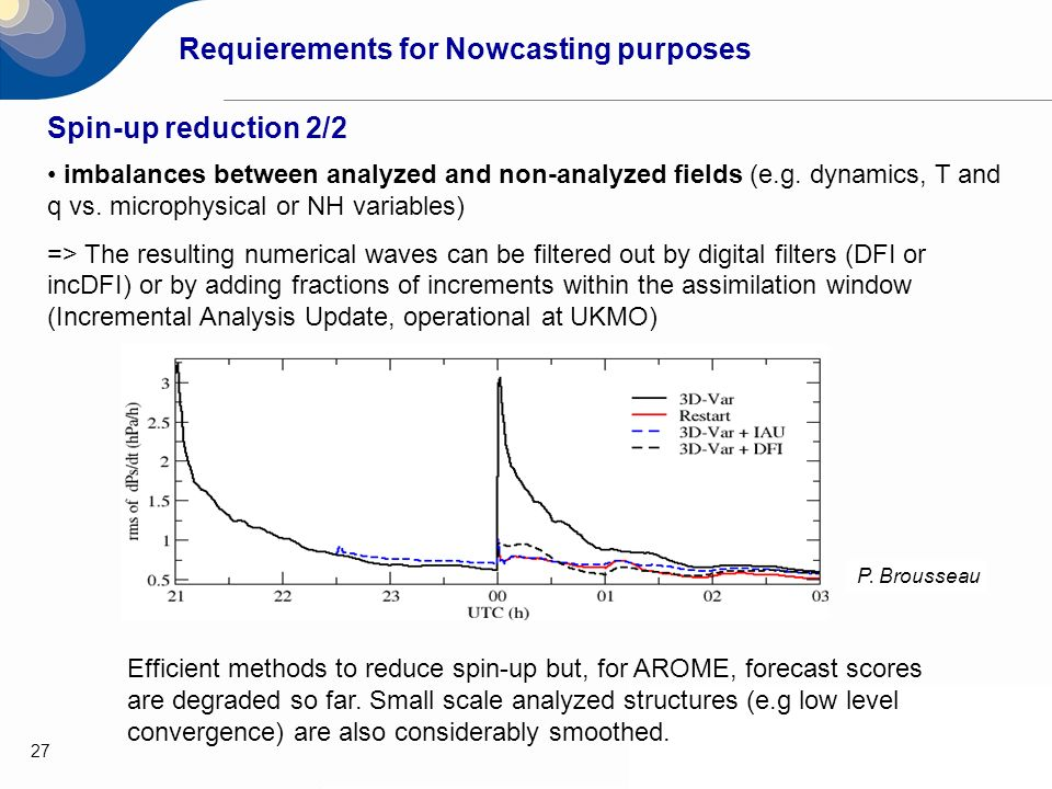 27 Spin-up reduction 2/2 imbalances between analyzed and non-analyzed fields (e.g. dynamics, T and q vs. microphysical or NH variables) => The resulti