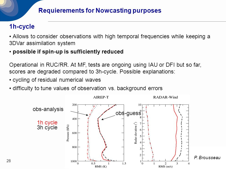 28 Requierements for Nowcasting purposes 1h-cycle Allows to consider observations with high temporal frequencies while keeping a 3DVar assimilation sy
