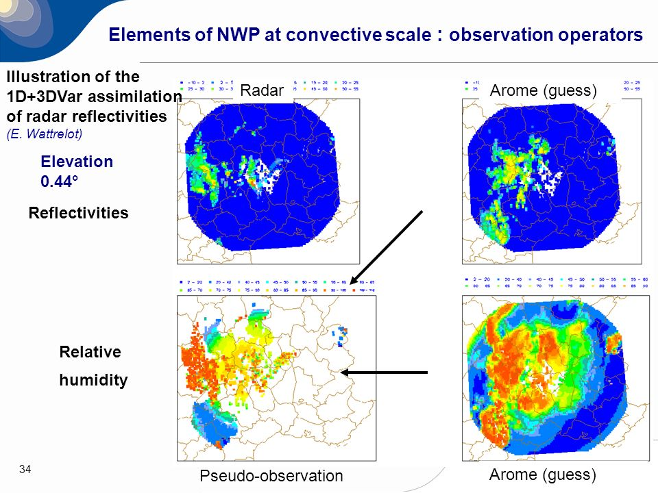 34 Reflectivities Radar Arome (guess) Relative humidity Pseudo-observation Arome (guess) Elevation 0.44° Elements of NWP at convective scale : observa
