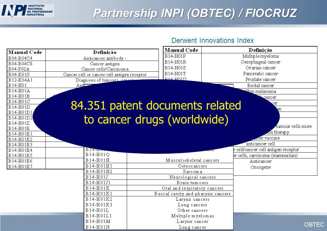 OBTEC Partnership INPI (OBTEC) / FIOCRUZ 84.351 patent documents related to cancer drugs (worldwide) Derwent Innovations Index