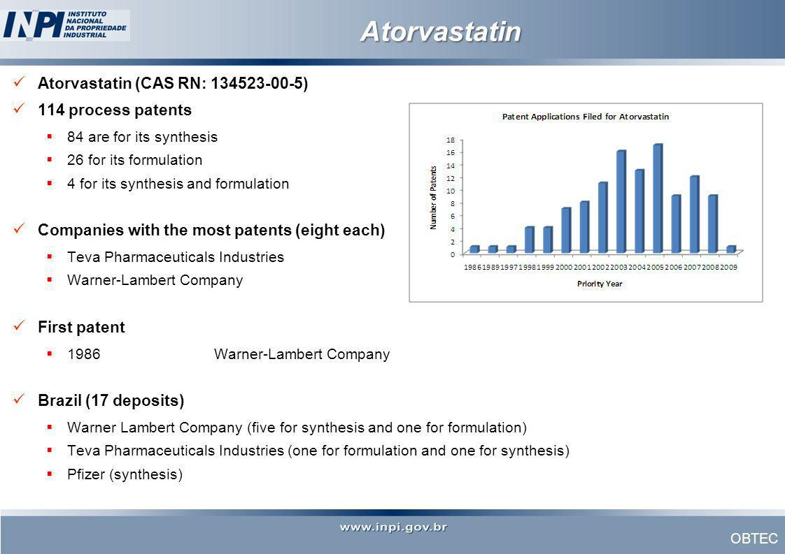 OBTEC Atorvastatin Atorvastatin (CAS RN: 134523-00-5) 114 process patents 84 are for its synthesis 26 for its formulation 4 for its synthesis and form