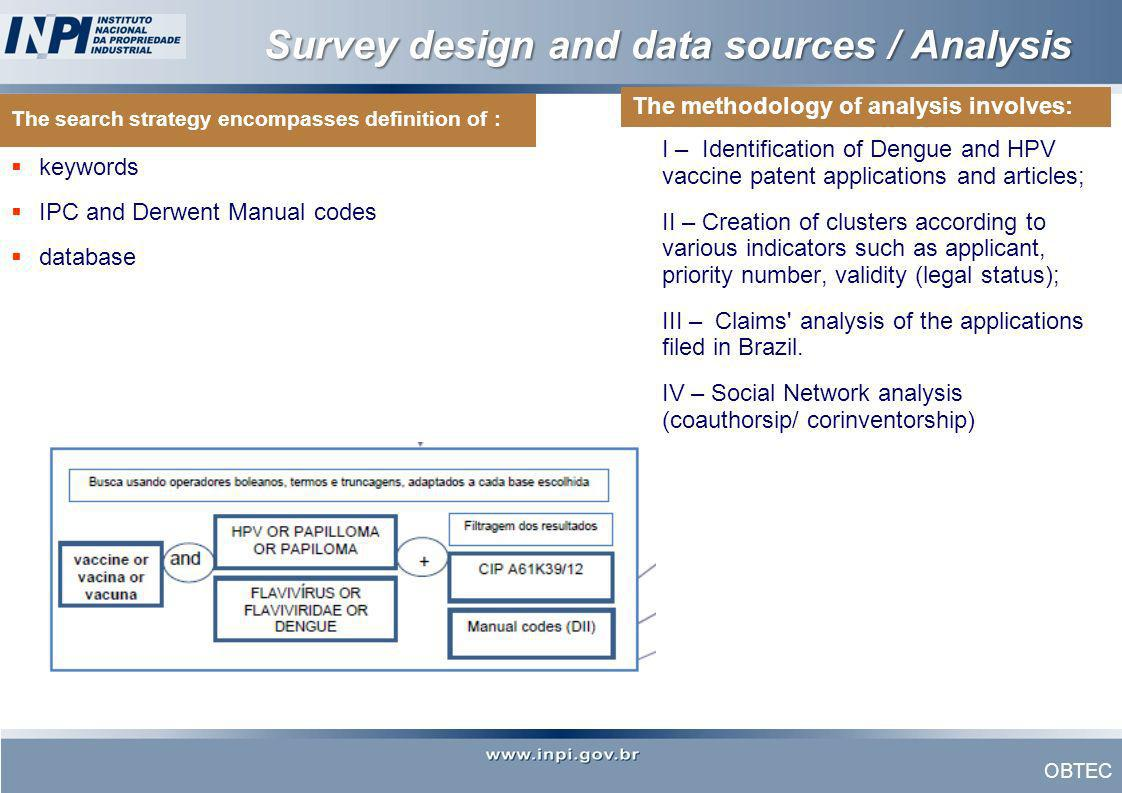 OBTEC Survey design and data sources / Analysis The methodology of analysis involves: The search strategy encompasses definition of : keywords IPC and