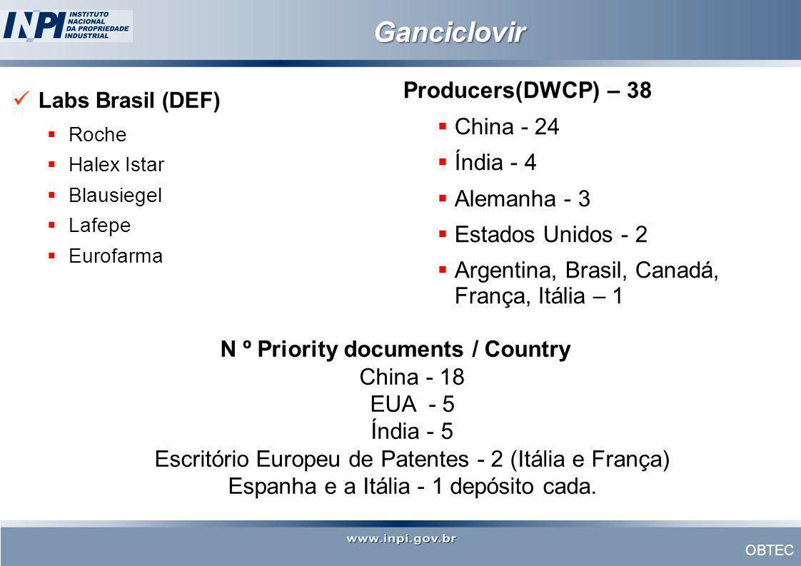 OBTEC Ganciclovir Labs Brasil (DEF) Roche Halex Istar Blausiegel Lafepe Eurofarma Producers(DWCP) – 38 China - 24 Índia - 4 Alemanha - 3 Estados Unido