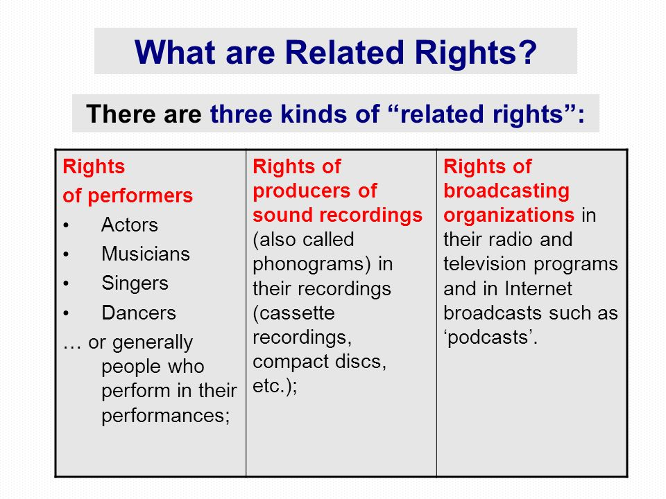 22 What are Related Rights.