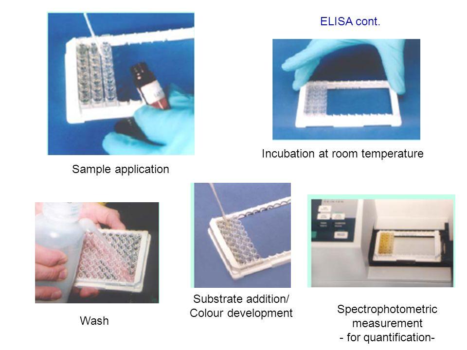 Quantitative Immunoassay (ELISA) Sample extraction.
