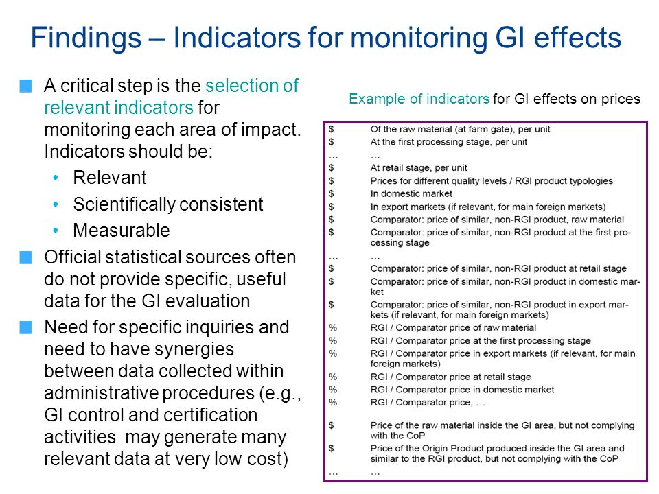 Findings – Indicators for monitoring GI effects Example of indicators for GI effects on prices A critical step is the selection of relevant indicators for monitoring each area of impact.