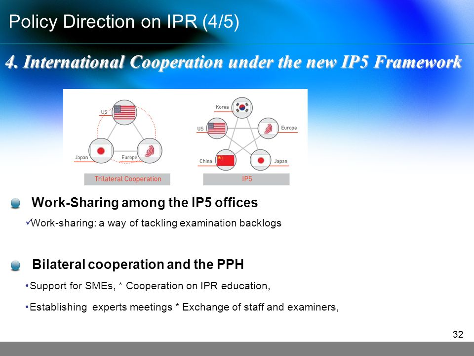 4. International Cooperation under the new IP5 Framework Work-Sharing among the IP5 offices Work-sharing: a way of tackling examination backlogs Polic