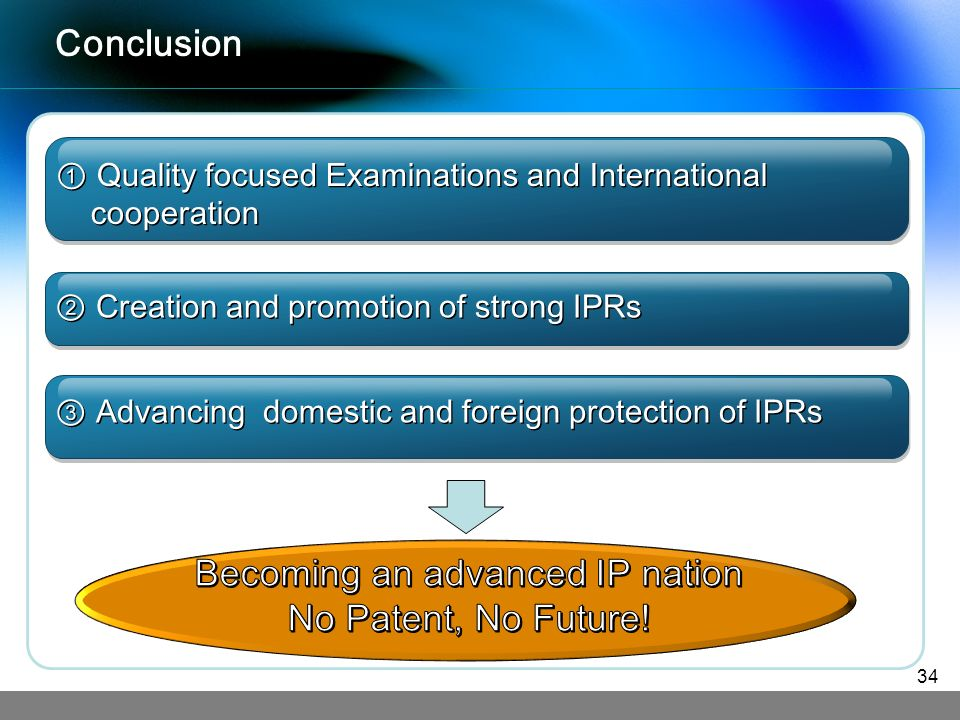 Conclusion Quality focused Examinations and International cooperation Quality focused Examinations and International cooperation Creation and promotion of strong IPRs Advancing domestic and foreign protection of IPRs 34