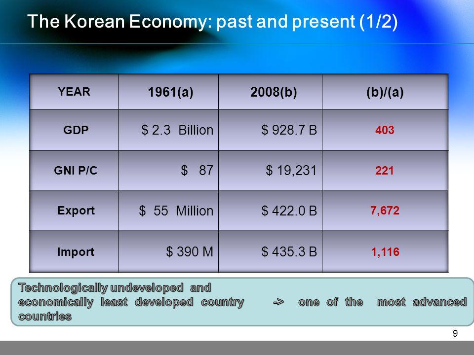 The Korean Economy: past and present (1/2) 9