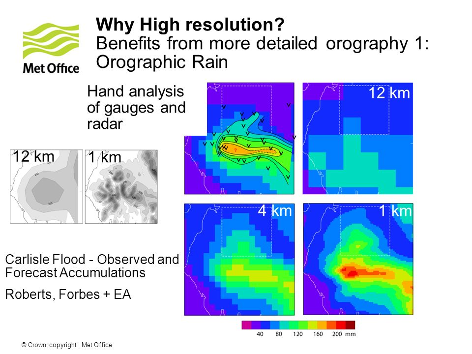 © Crown copyright Met Office Carlisle Flood - Observed and Forecast Accumulations Roberts, Forbes + EA 12 km 4 km 1 km Hand analysis of gauges and radar 12 km 1 km Model Orography Why High resolution.