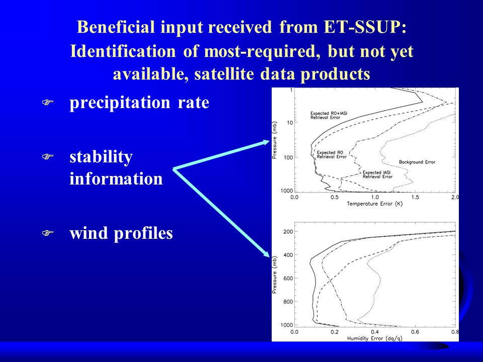 Beneficial input received from ET-SSUP: Identification of most-required, but not yet available, satellite data products F precipitation rate F stabili