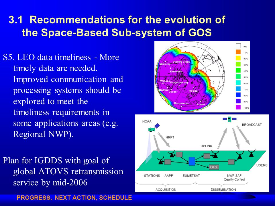 3.1 Recommendations for the evolution of the Space-Based Sub-system of GOS S5. LEO data timeliness - More timely data are needed. Improved communicati