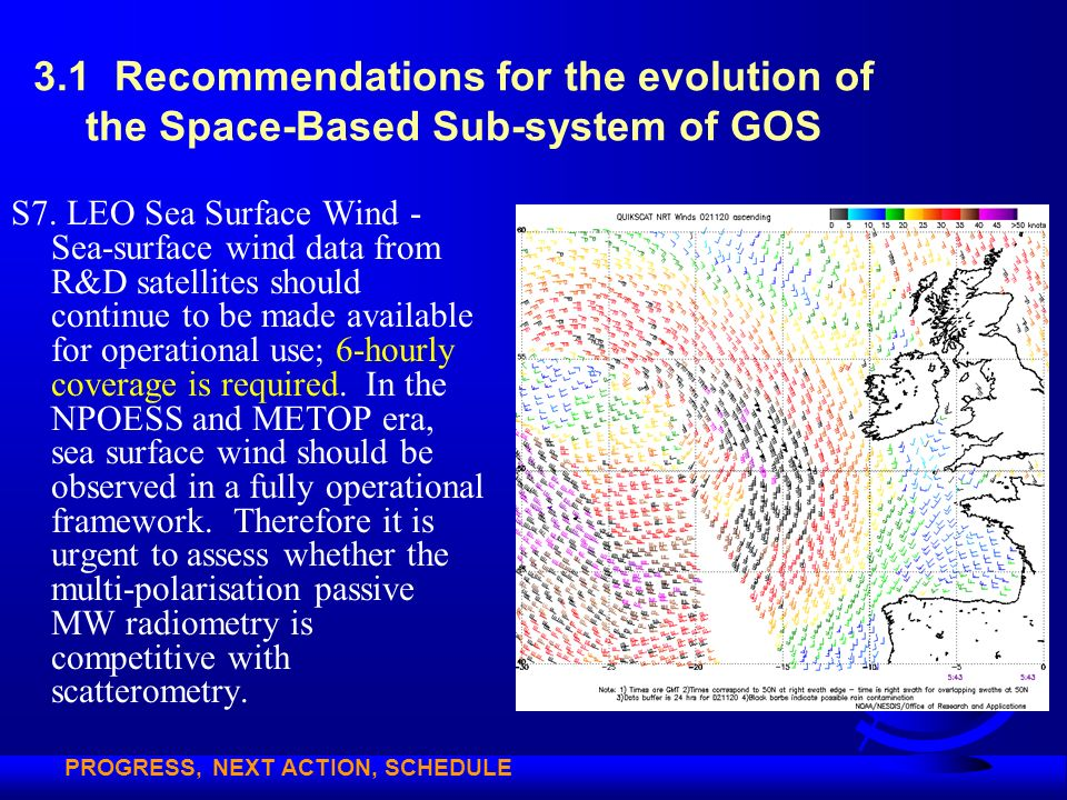 3.1 Recommendations for the evolution of the Space-Based Sub-system of GOS S7. LEO Sea Surface Wind - Sea-surface wind data from R&D satellites should