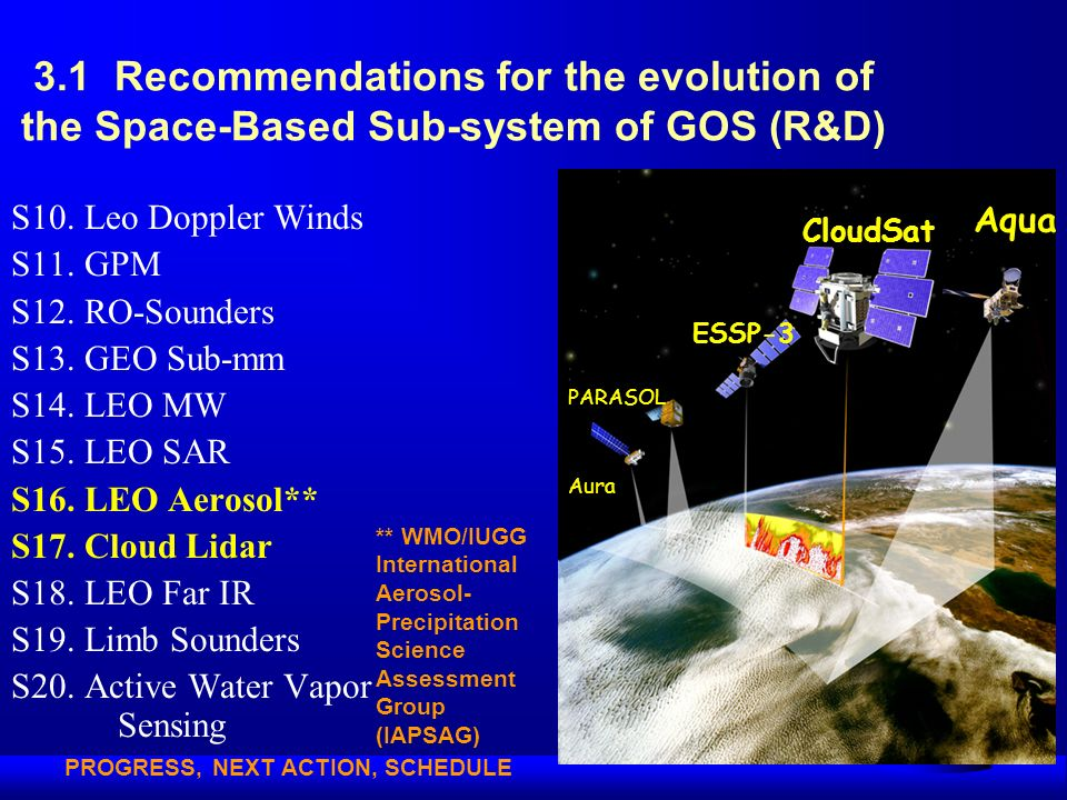 3.1 Recommendations for the evolution of the Space-Based Sub-system of GOS (R&D) S10. Leo Doppler Winds S11. GPM S12. RO-Sounders S13. GEO Sub-mm S14.