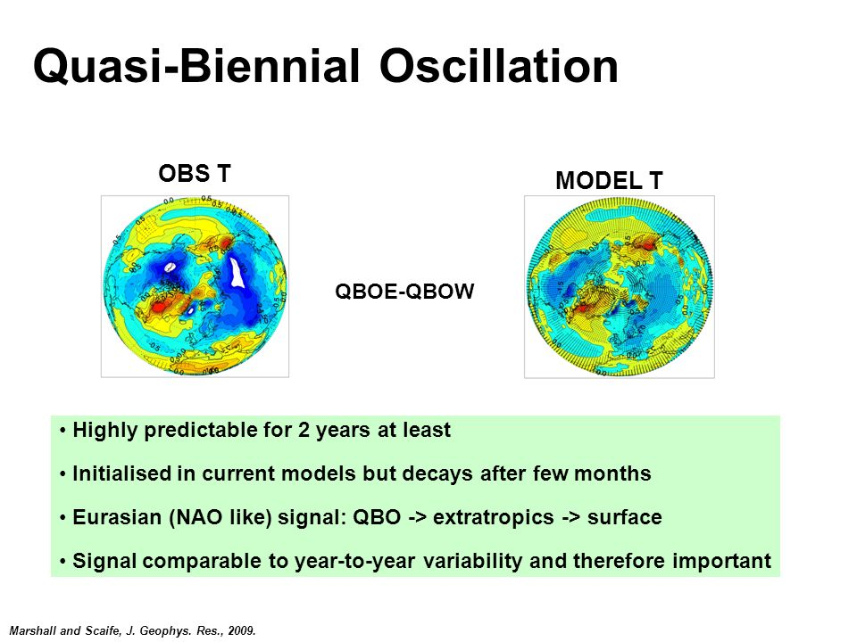 © Crown copyright Met Office Quasi-Biennial Oscillation QBOE-QBOW MODEL T Highly predictable for 2 years at least Initialised in current models but decays after few months Eurasian (NAO like) signal: QBO -> extratropics -> surface Signal comparable to year-to-year variability and therefore important Marshall and Scaife, J.