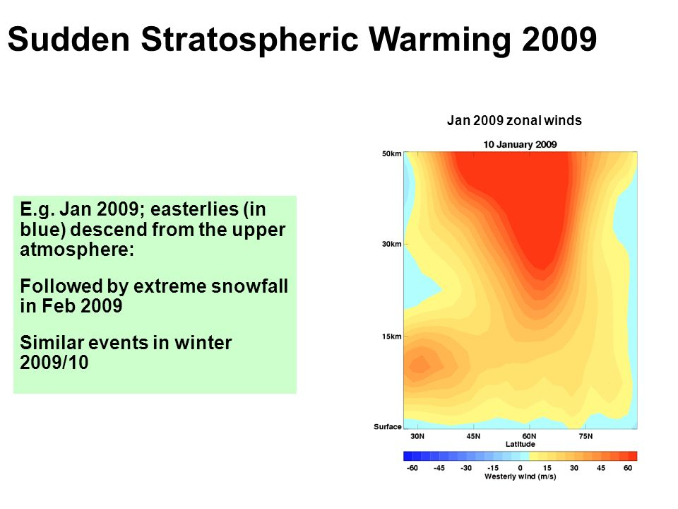 © Crown copyright Met Office Sudden Stratospheric Warming 2009 E.g.