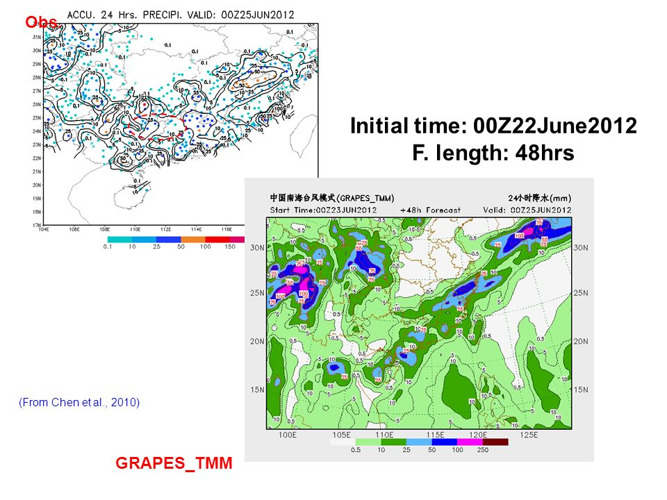 Initial time: 00Z22June2012 F. length: 48hrs Obs. GRAPES_TMM (From Chen et al., 2010)