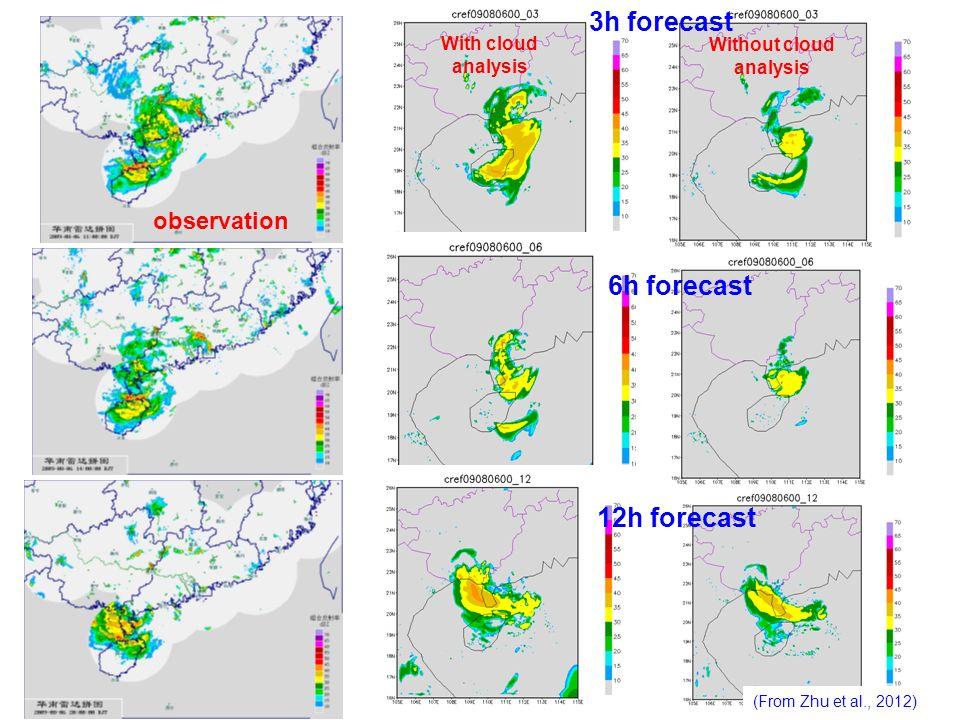 3h forecast observation With cloud analysis 6h forecast 12h forecast Without cloud analysis (From Zhu et al., 2012)