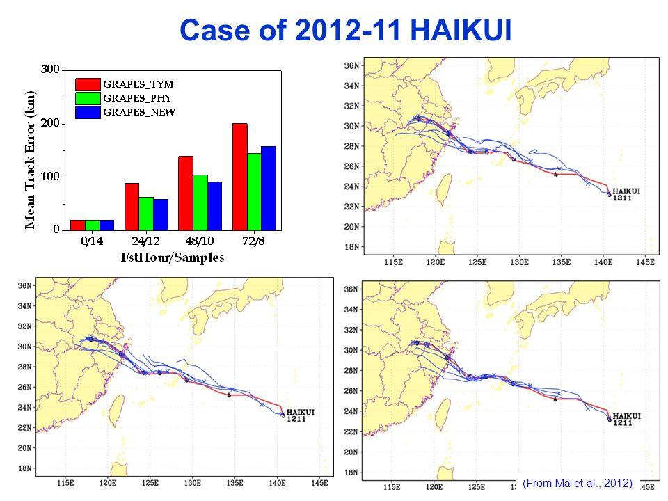 Case of 2012-11 HAIKUI (From Ma et al., 2012)