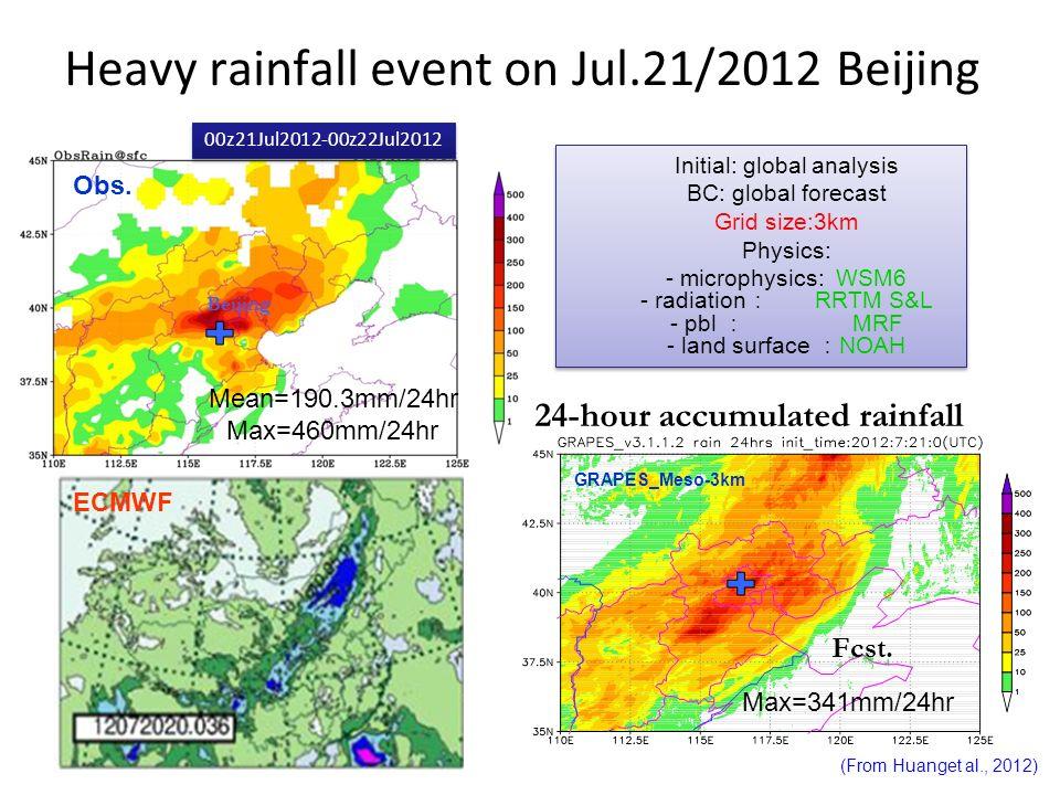 Heavy rainfall event on Jul.21/2012 Beijing Mean=190.3mm/24hr Max=460mm/24hr 00z21Jul2012-00z22Jul2012 Initial: global analysis BC: global forecast Gr