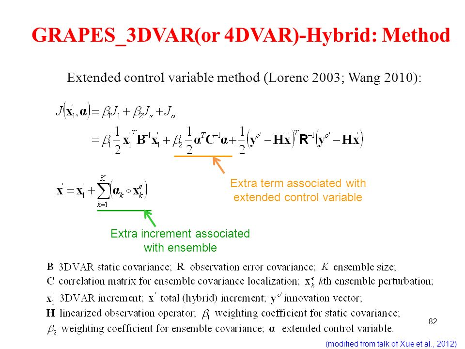 82 Extended control variable method (Lorenc 2003; Wang 2010): Extra term associated with extended control variable Extra increment associated with ens